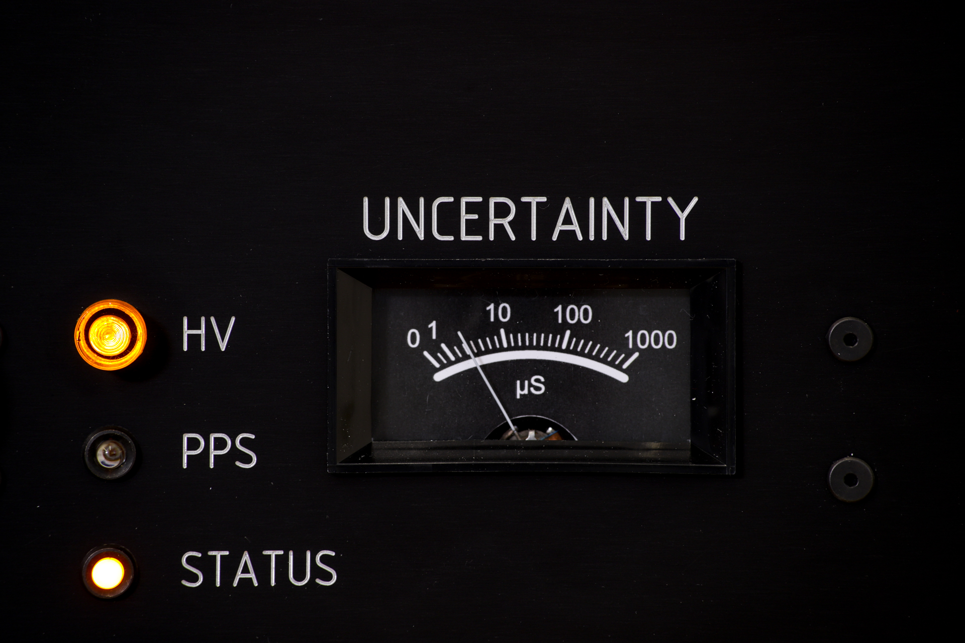 Uncertainty meter